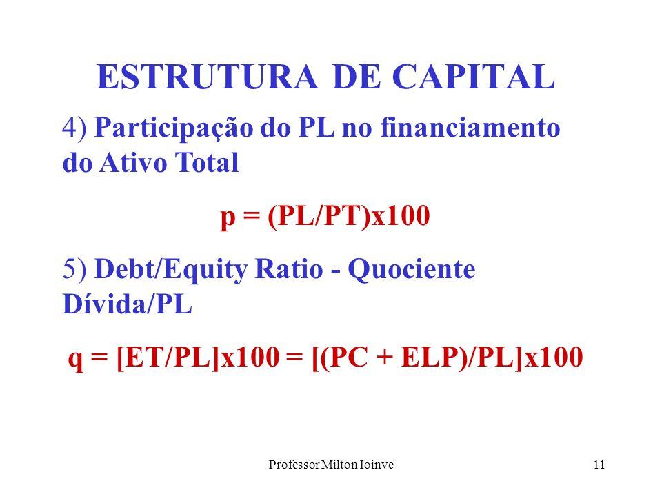 q = [ET/PL]x100 = [(PC + ELP)/PL]x100